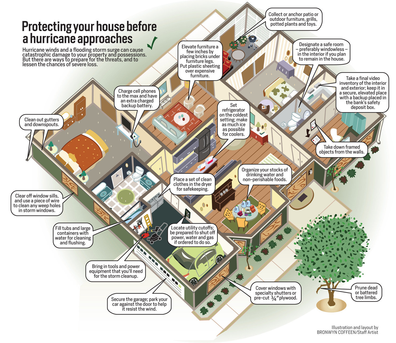 Science And Children Online Connections Electricityhow To Map House Electrical Wiring Protect Your