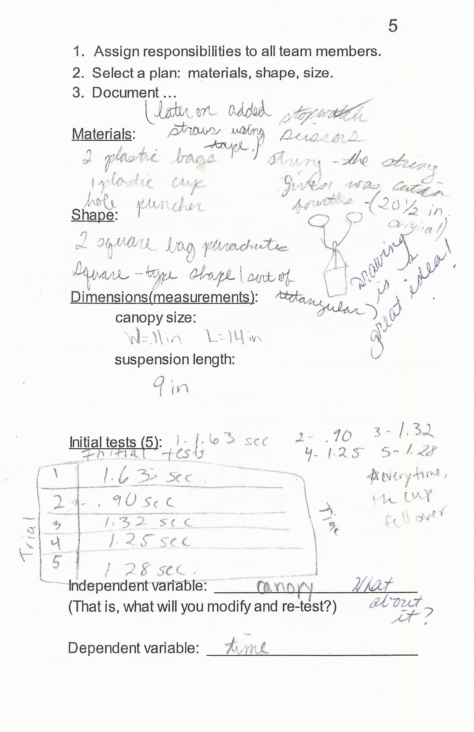 Science Scope Online Connections – Engineering Design Process Worksheet