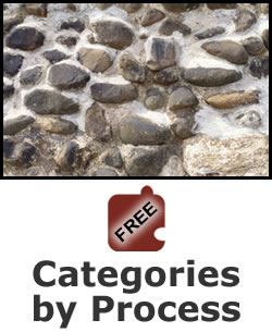 Rocks: Categories by Process