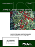 Enhancing Preservice Teachers' Understanding of Students' Misconceptions in Learning Chemistry Journal Article