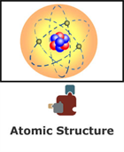 Atomic Structure SciPack