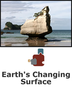 Earth's Changing Surface SciPack