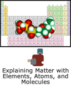 Explaining Matter with Elements, Atoms, and Molecules SciPack